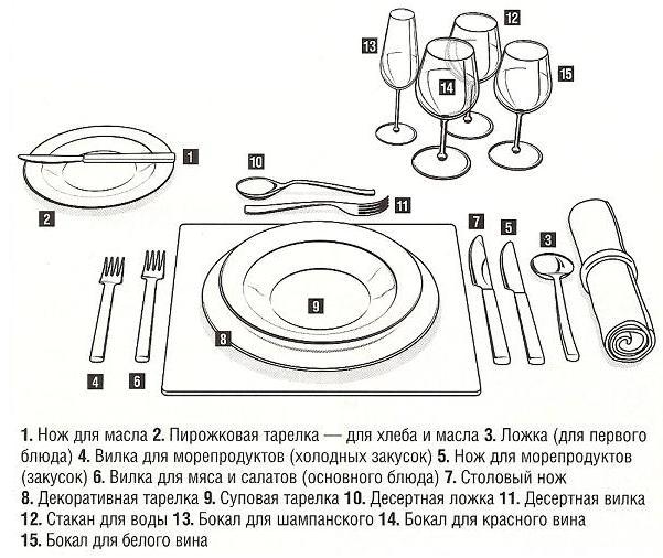 Правила сервировки стола к ужину
